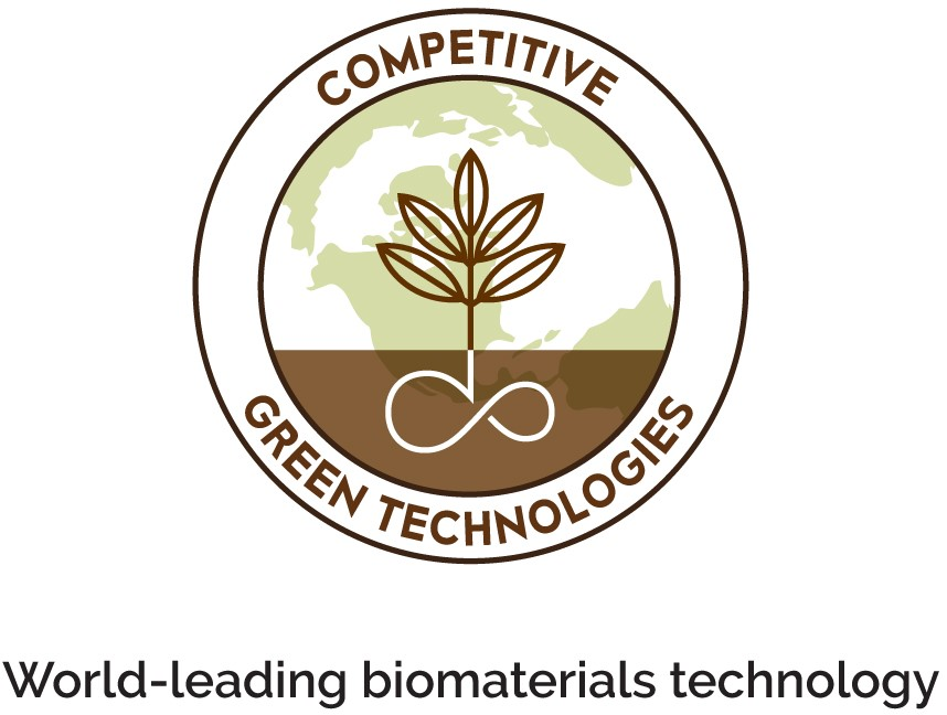 Competitive Green Technology